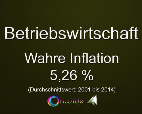 Geld, die wahre Inflation? - Conwide, Community Kontakt Portal