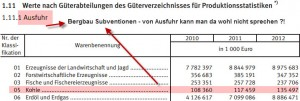 Soziale Armut vs. Subventionen Bergbau – Conwide – Community-Kontakt-Portal