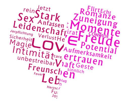 Dilemma der Liebe? - Conwide, Community-Kontakt-Portal